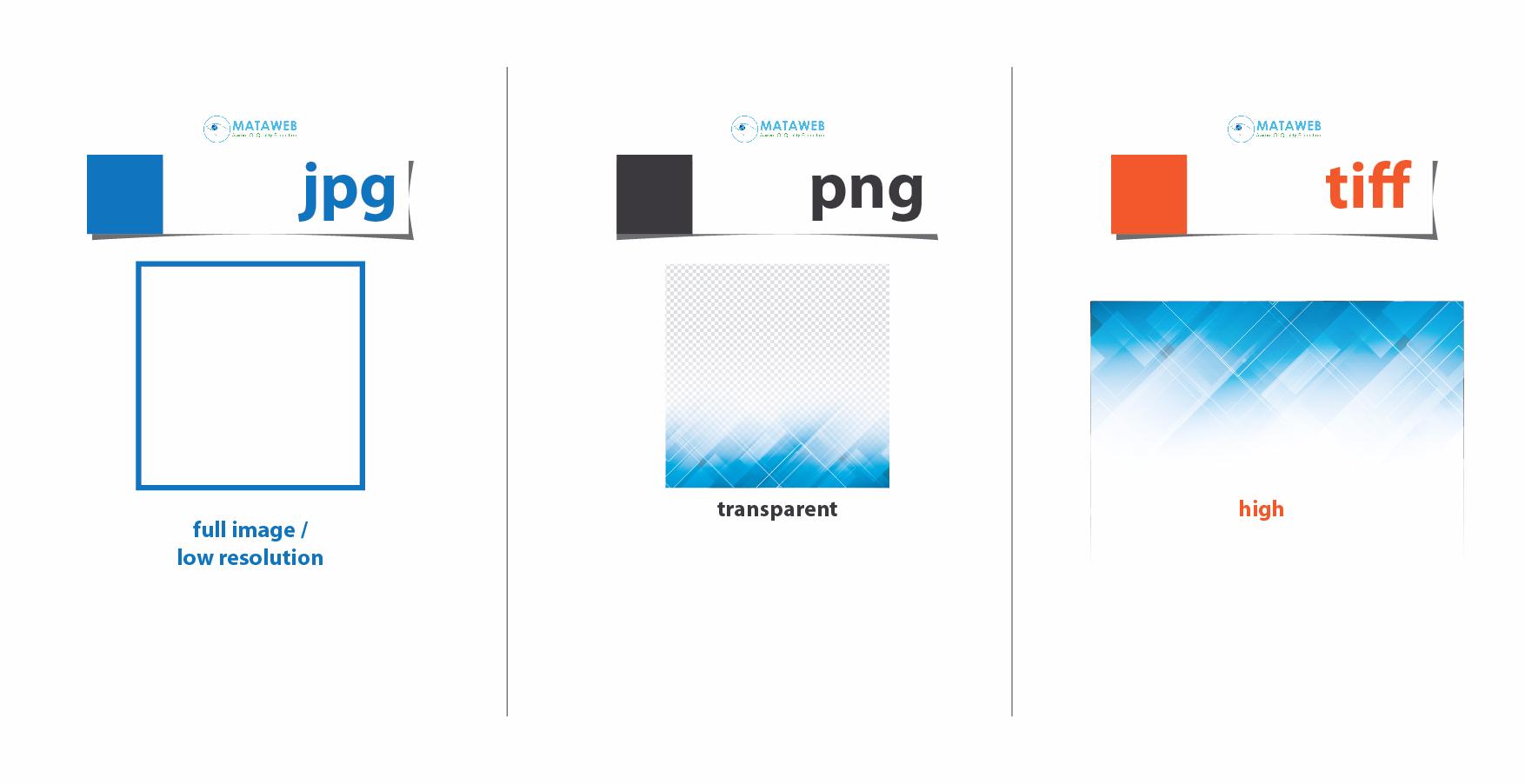 Perbedaan JPG, PNG dan TIFF