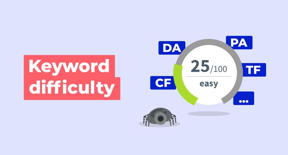 Mengukur tingkat kesulitan kata kunci