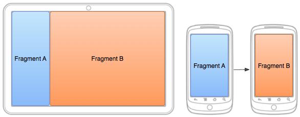 543_aktivitas_dan_fragmen_android.png